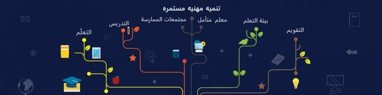 Teachers First Egypt cover photo