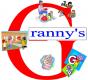 Jobs and Careers at Granny's Nursery & Pre-School  Egypt