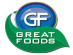 Warehouse Manager - Alexandria at Great Foods