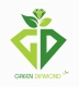 Export Sales Manager - Agricultural Products