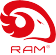 Purchasing Specialist at RAM FOR INTERNATIONAL TRADING