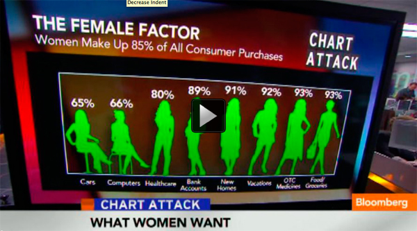 Female Factor Bloomberg 600px