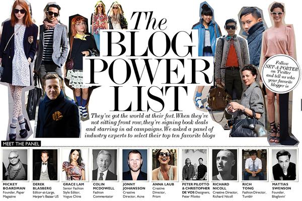 Fashion Bloggers 600px