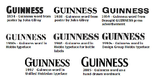 Guinness Word Device