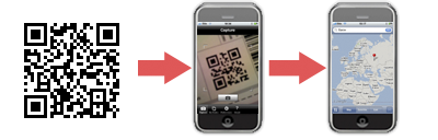 Iphone Contact Qrcode