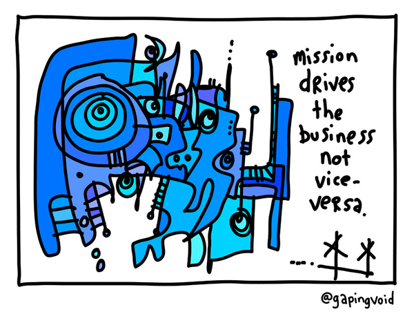 Mission Drives The Business Gapingvoid