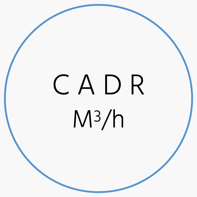 CADR m3/h