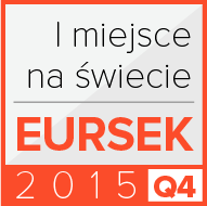EURSEK