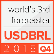 3rd place in the world according to Bloomberg for USDBRL forecasts