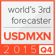 3rd place in the world according to Bloomberg for USDMXN forecasts