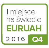 EURUAH