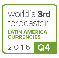 Latin America currencies