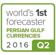 Persian Gulf currencies