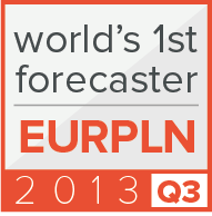 Best EUR/PLN forecast according to Bloomberg 2013