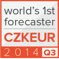 1st place worldwide in Q3 according to Bloomberg 2014