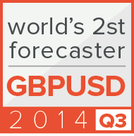 2st place worldwide in Q3 according to Bloomberg 2014