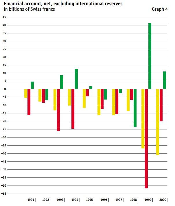 Wykres numer 1