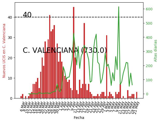 C.Valenciana_UCI
