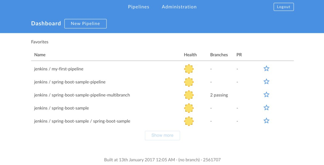 Pipeline as code: Continuous Delivery pipelines with Jenkins