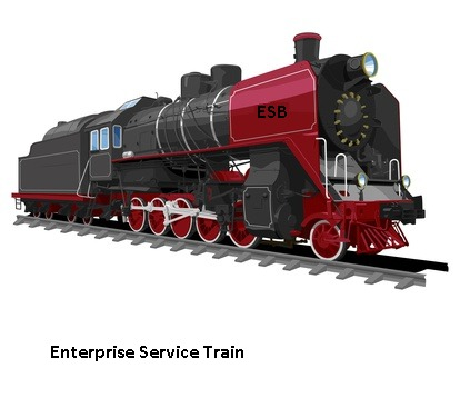 Enterprise Service Train