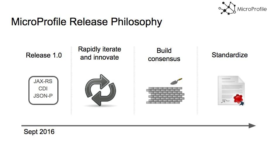 release philosophy