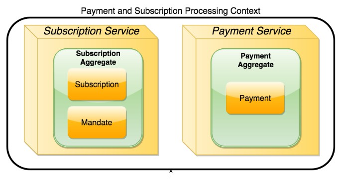 payment-service