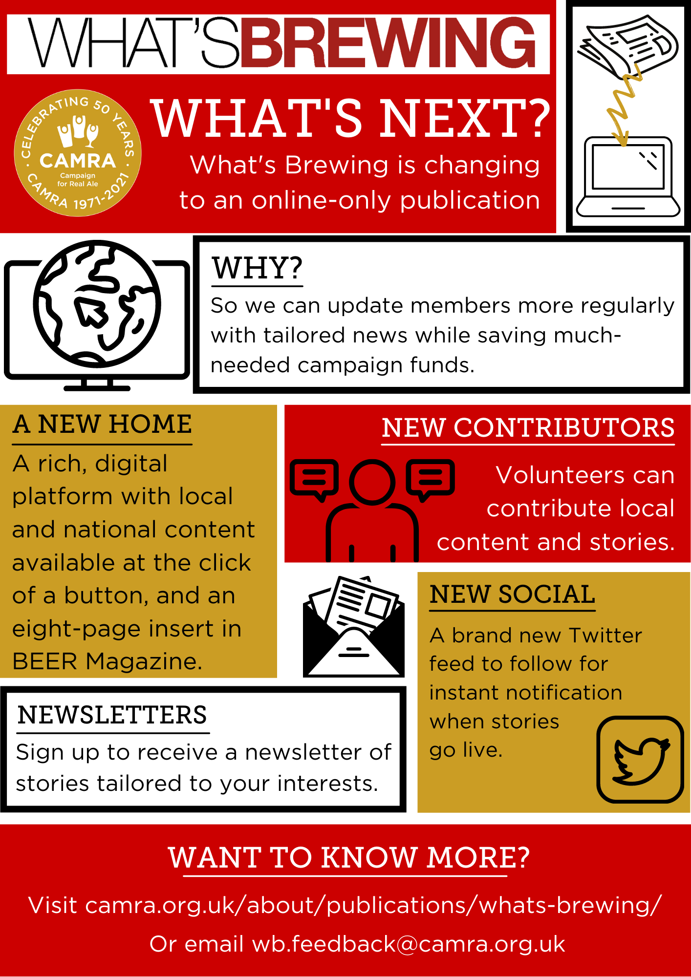 What's Brewing Infographic