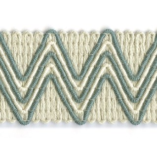 vintage zigzag trimming in eucalyptus colourway a dramatic modern decorative braid