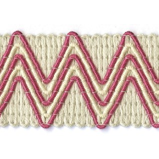 vintage zigzag trimming in fuchsia colourway a dramatic modern decorative braid