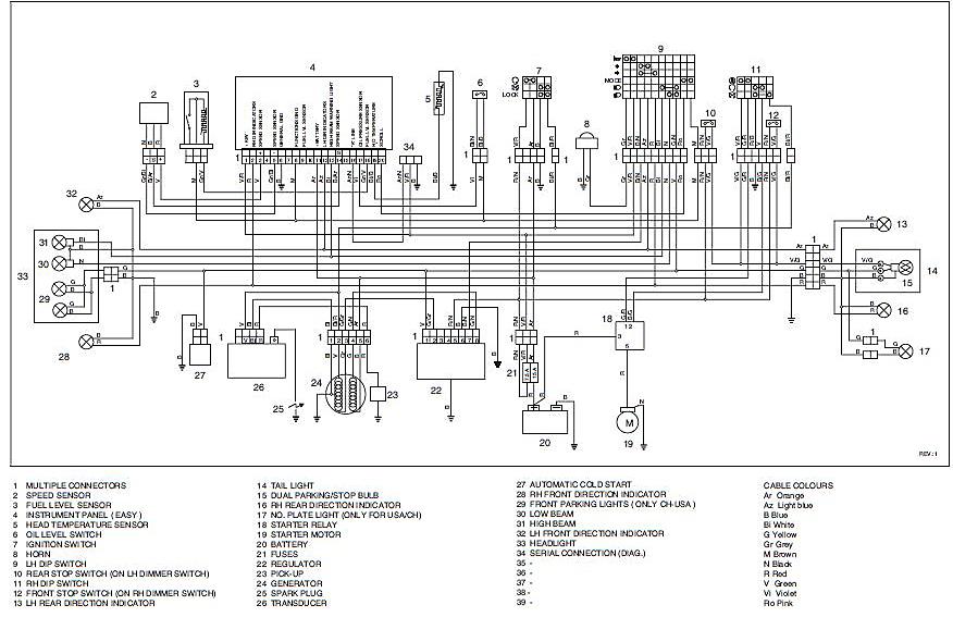 Read WIRING Aprilia Sr 50 Factory Wiring Diagram FULL Version HD Quality Wiring  Diagram - DIAGRAMSONG.ITISRIGHI.IT itisrighi.it