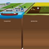 Nitrate Fertilizer