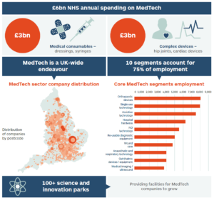 yorkshire and humber ahsn business plan