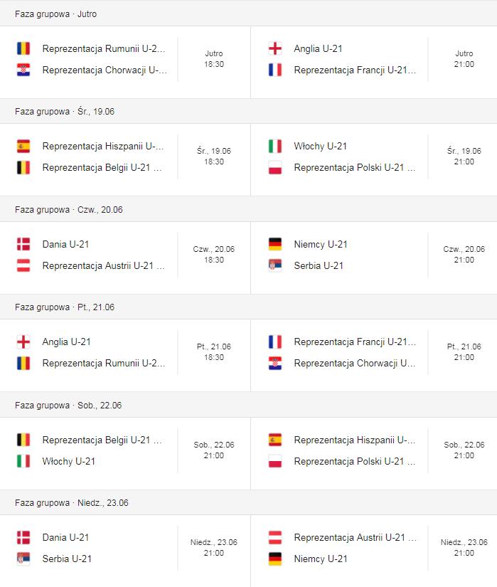 Mistrzostwa Europy U21