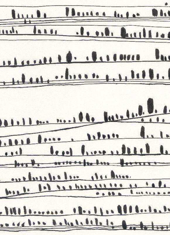 Landscape coding