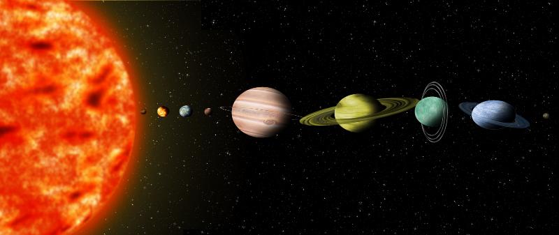 Classic Solar System