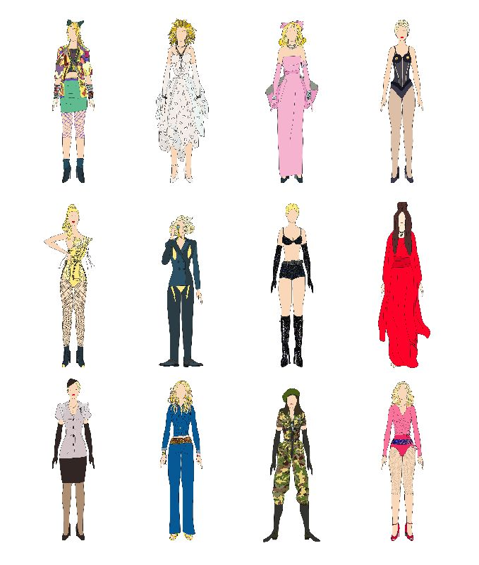 Outfits of Madonna
