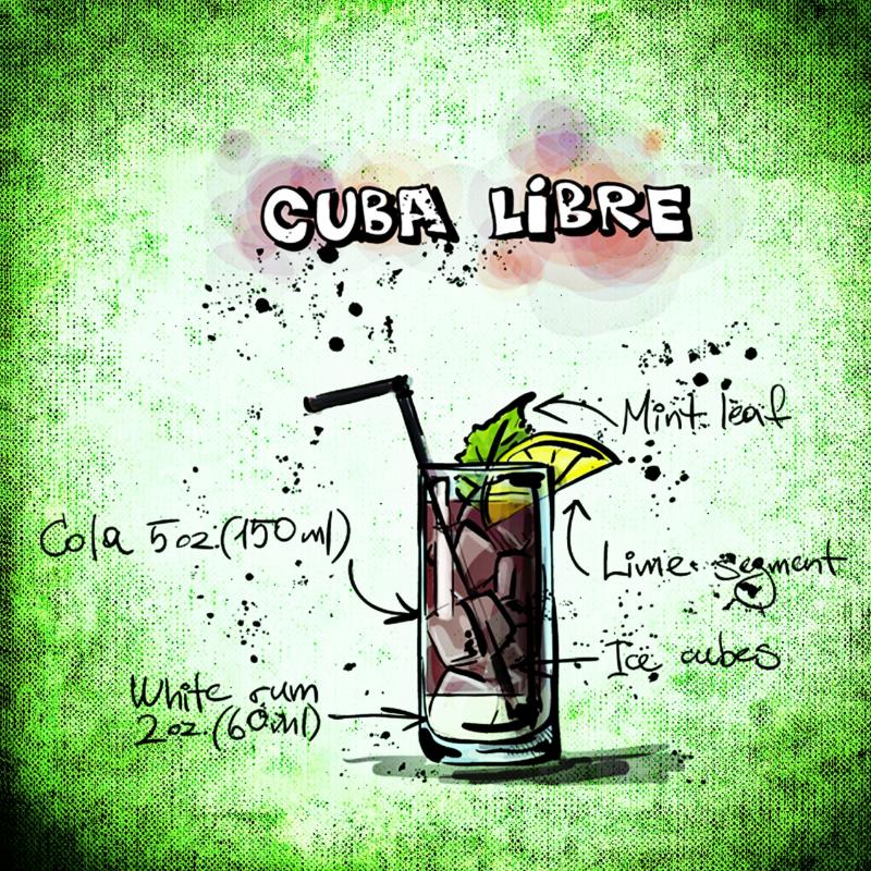 Cuba Libre Drink Recipe