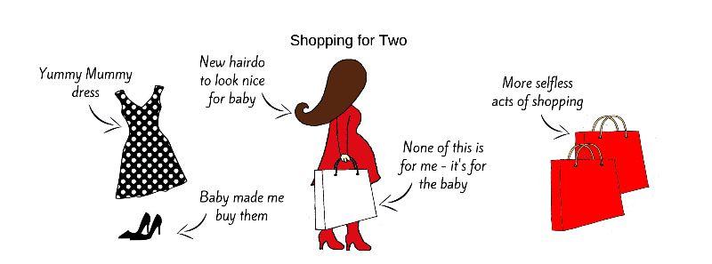 Pregnant Brunette Shops